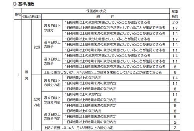 港区 保育園入園のごあんない(平成28年度版) (232)