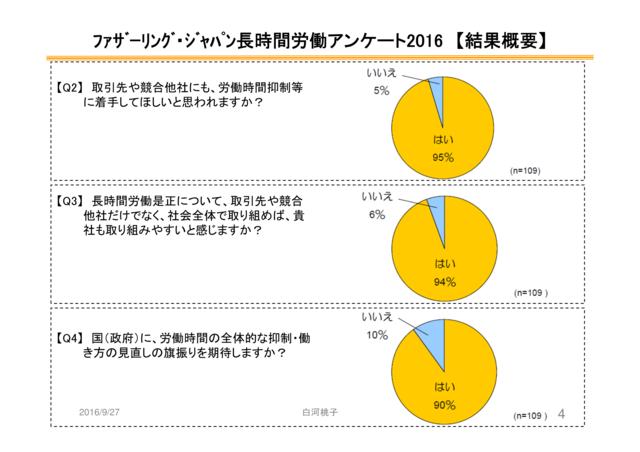 『働き方改革は暮らし方改革』 白河桃子さん提出資料より